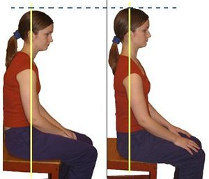 How to decrease neck tension   Fit Stop Physical Therapy  Posture Examples