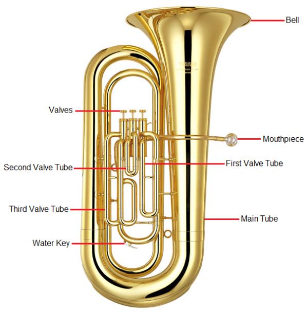 Tuba Parts