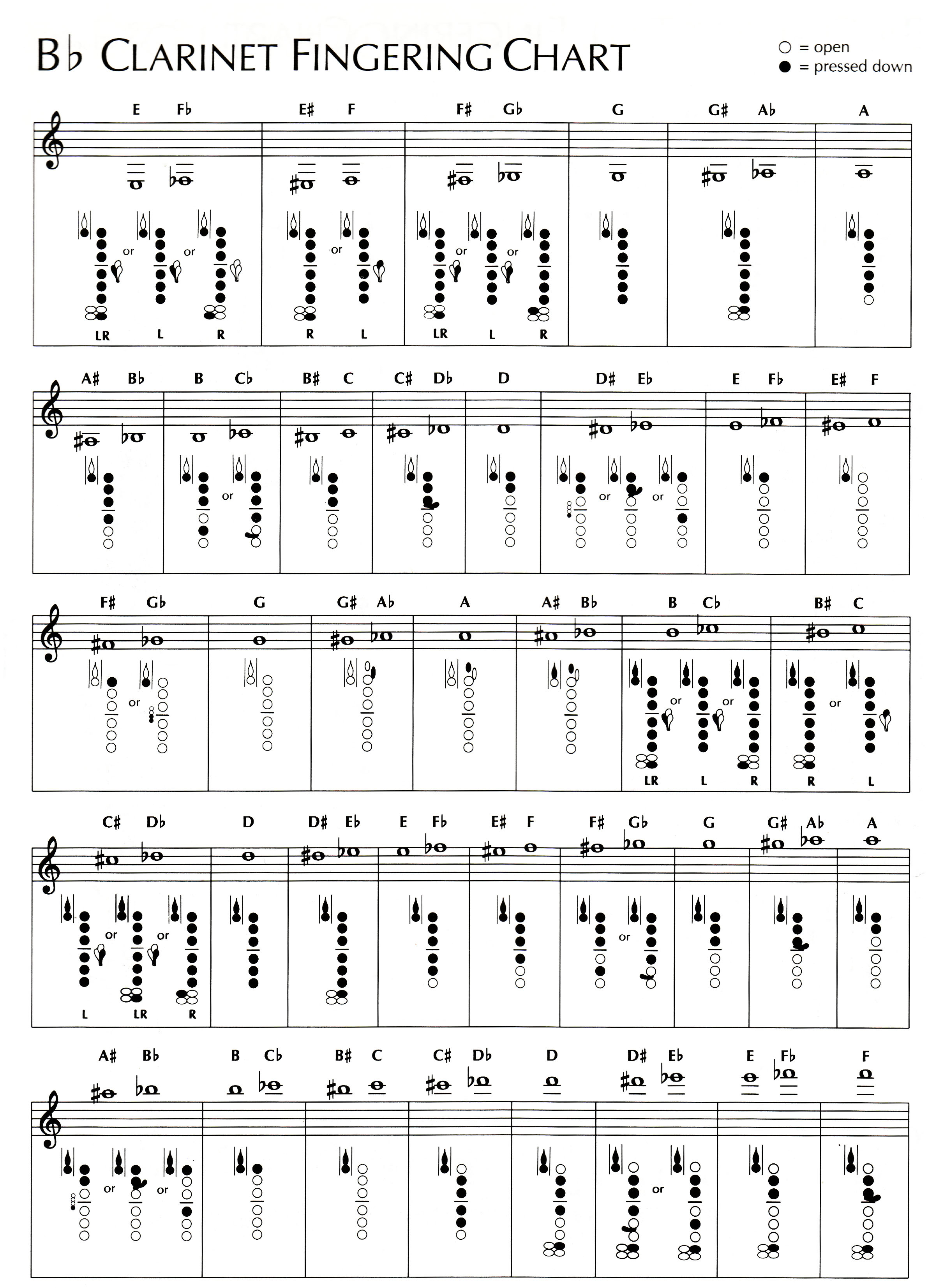 Exceptional Clarinet Fingering Chart