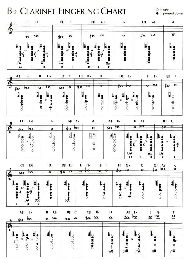Pitch Fingering Guide   Capitol Music Ensembles