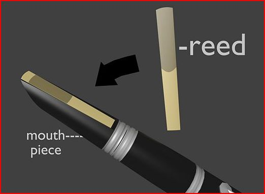 Clarinet-Reed placement